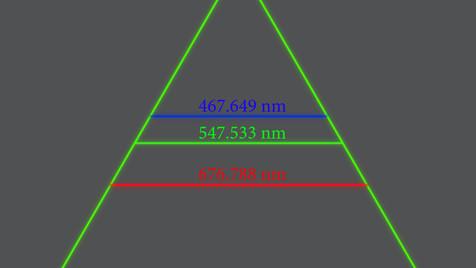 wavelength pyramid nanometer rgb