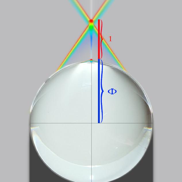 sphere polarization anatomy mini spectru