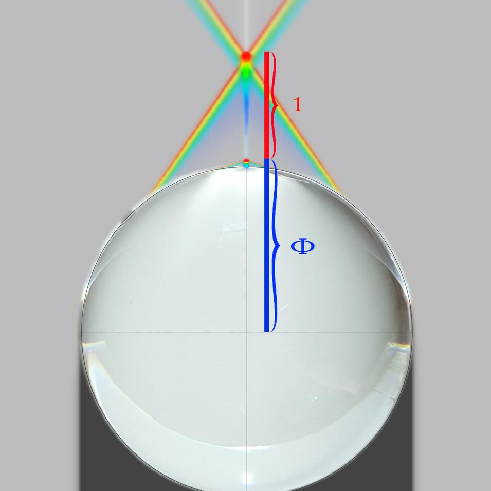 sphere polarization anatomy mini spectrum