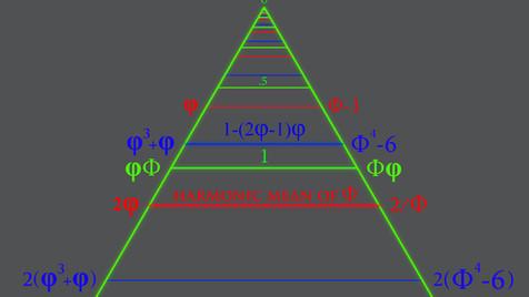 wavelength pyramid phi octave light