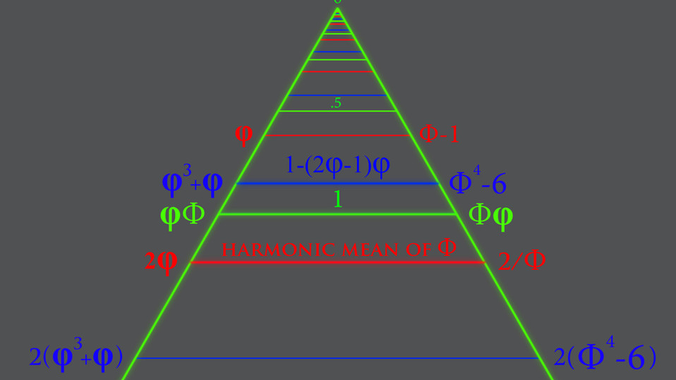 wavelength pyramid phi octave light