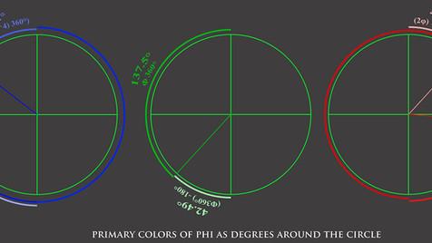 RGB ratios full circle