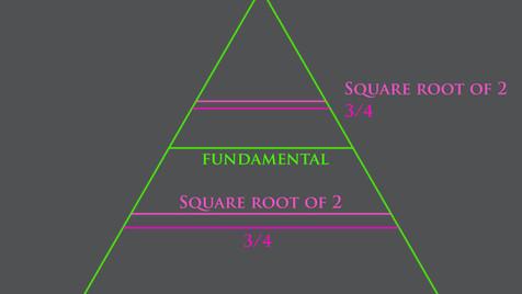square 2 tritone