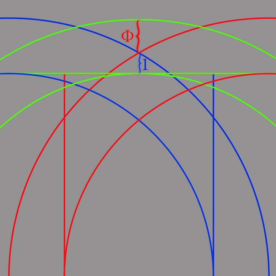 phi-squared circle-vesica-pisces