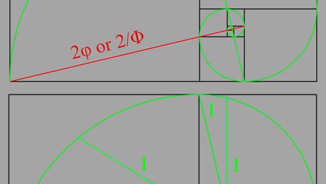 2phi spiral analysis