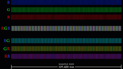 electromagnetic pulse as color