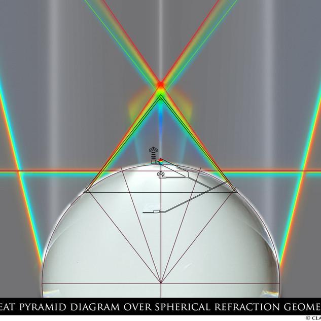 sphere polarization anatomy w pyramid de