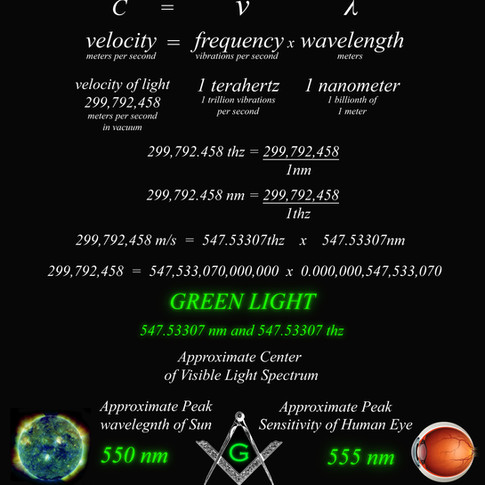 green light electromagnetism