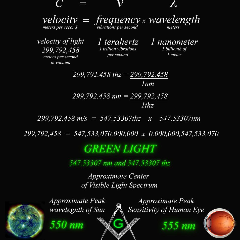 green light electromagnetism