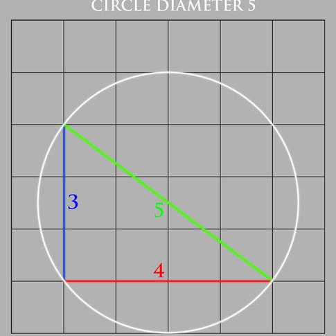 3 4 5 circle diameter 5 grid