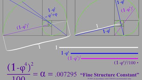 fine_structure_1-φ^4_jpg_div_100