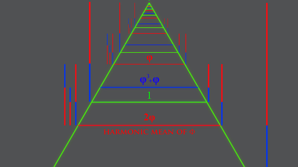 wavelength pyramid- Phi in the Octave