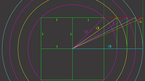 harmonic mean of phi and square roots