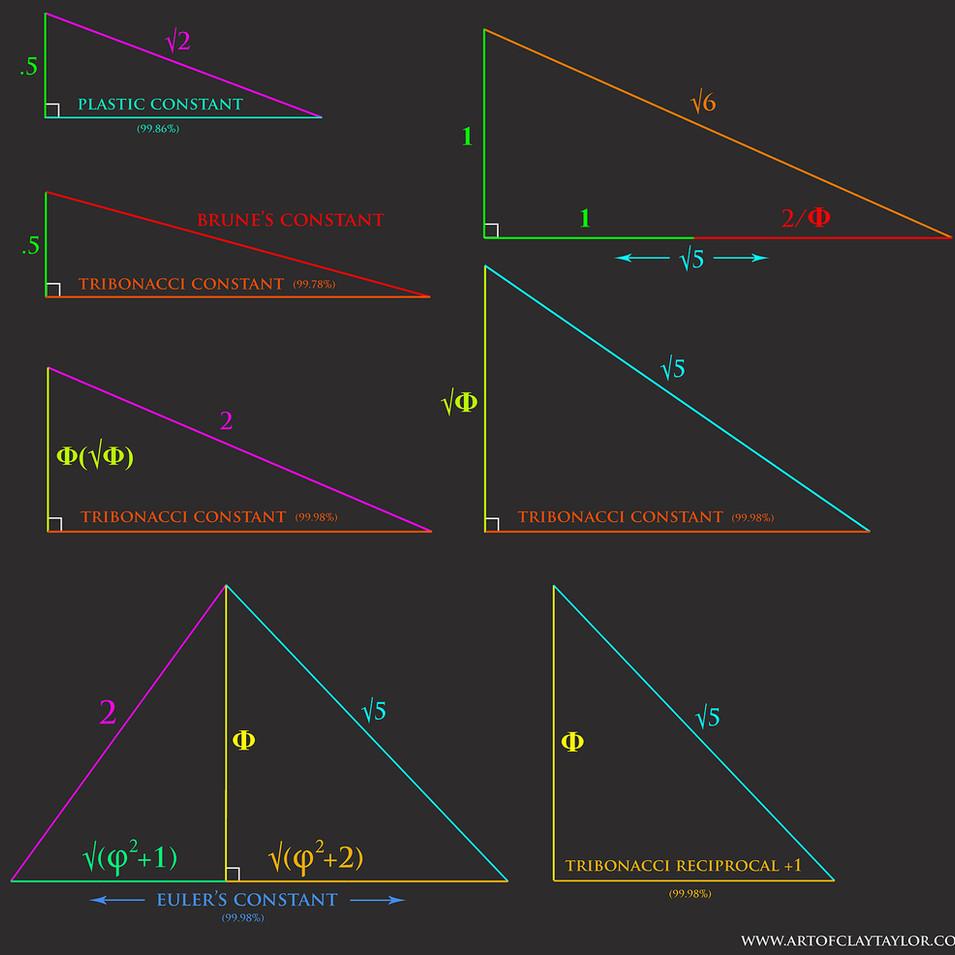 right angle constants Euler Tribonacci