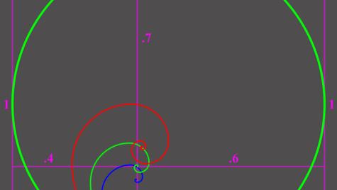 spiral decay ratios octave coordinates