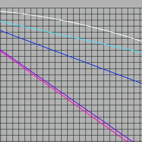 unified constants fiegenbaum b