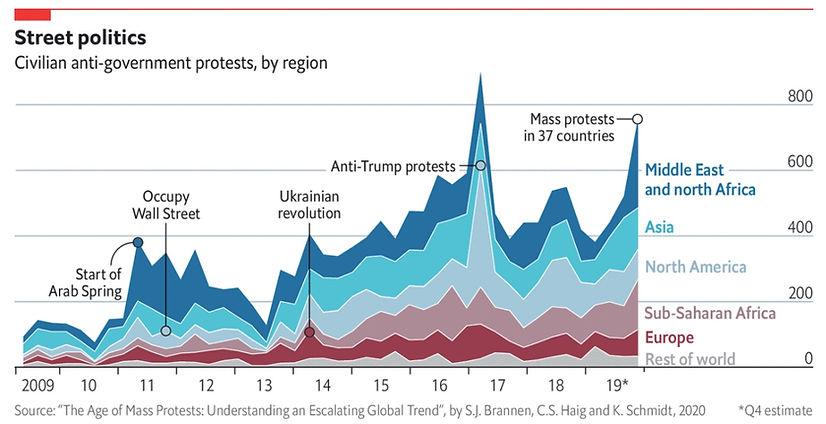 Graf over protester.jpg