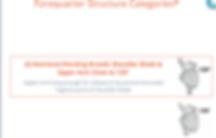 Retriever/Herdng Breed: Shoulder blade and upper arm angulation image