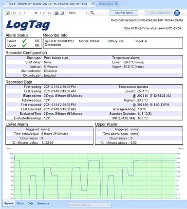 Logtag Analyzer report