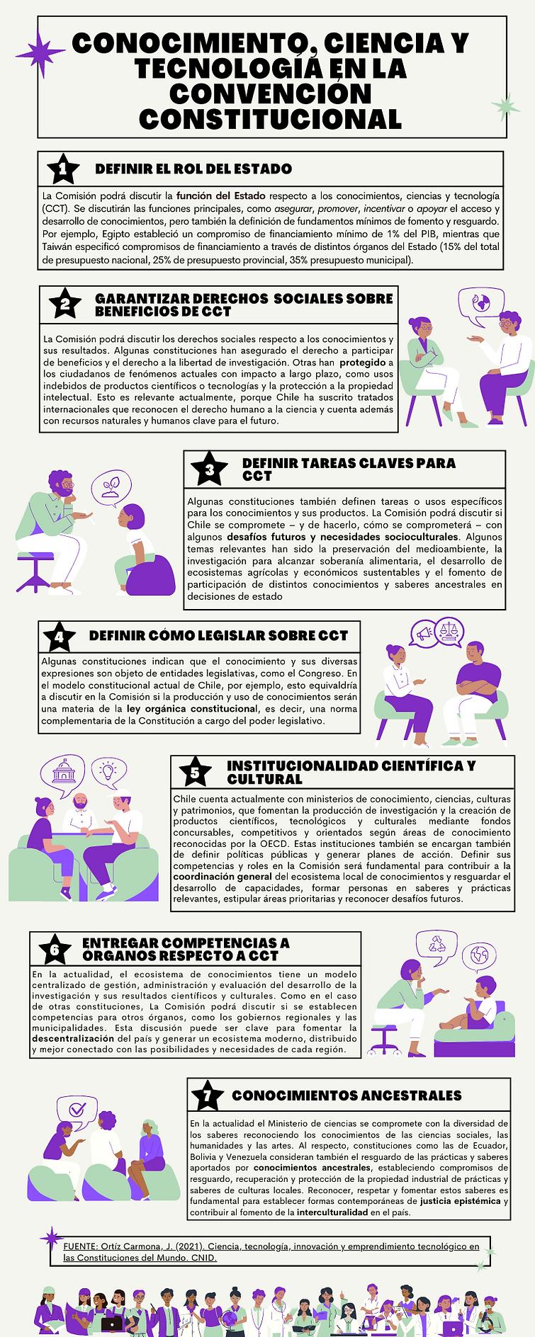 Infografia CTT.png