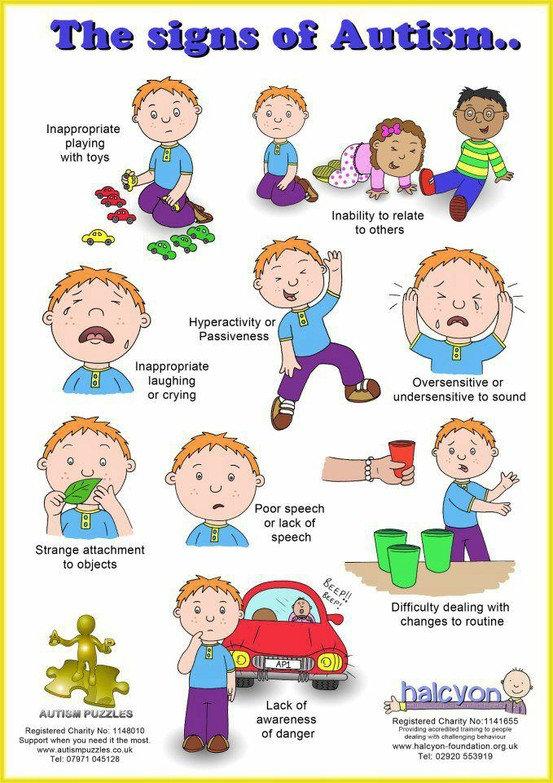 Autism-signs.jpg