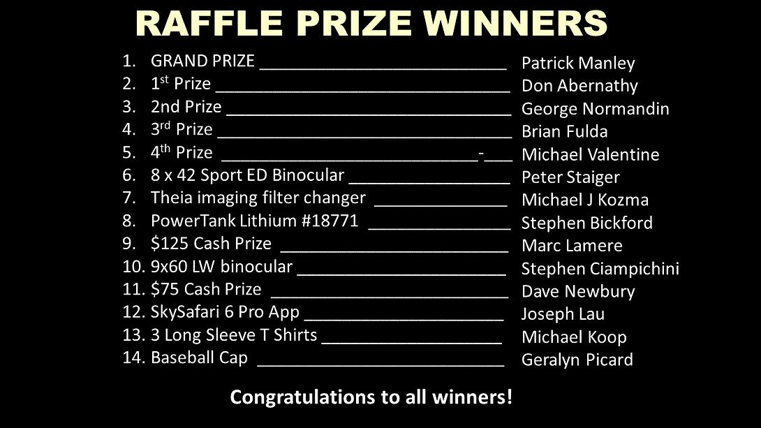 Raffle Winners.png