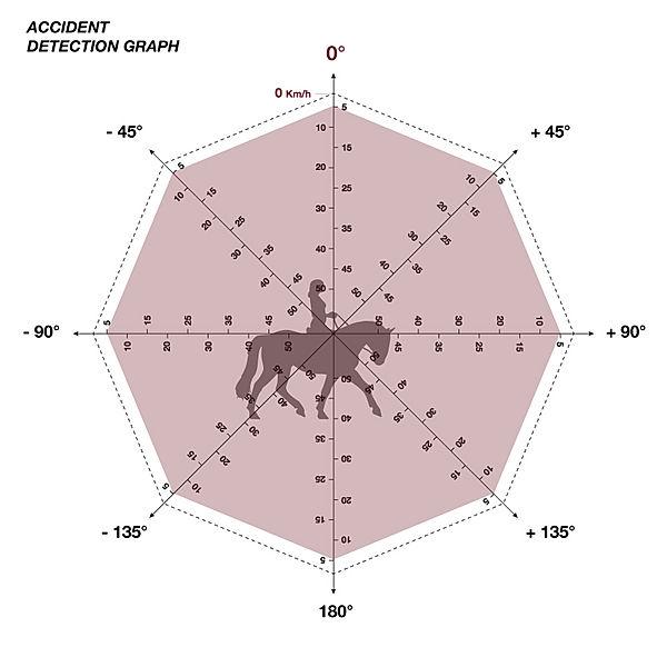 Star-graph-eab.jpg