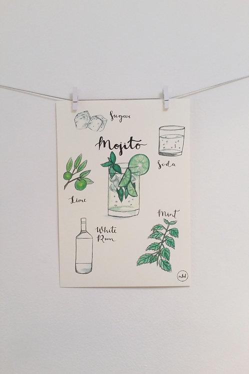 Mojito Illustrated Recipe
