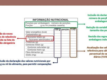 Anvisa aprova consultas públicas sobre rotulagem