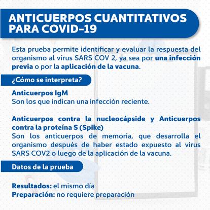 Prueba de anticuerpos cuantitativos COVID-19