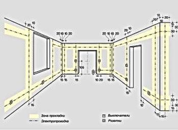 primernaya-skhema-electroprovodki-v-dome