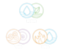 Doshas_elements_ayurveda-1-500x411.png