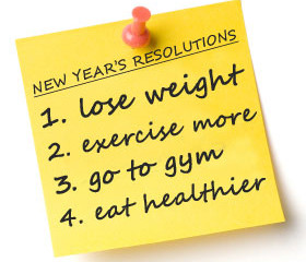 Keeping your New Years Resolutions Alive