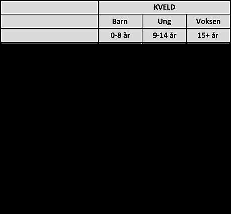Arena_Overøye_Skiutleie_Priser_2019_KVEL