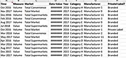 Dashboard data.PNG