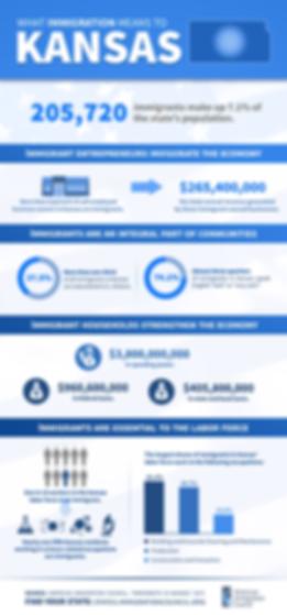 kansas_infographic_2018.png