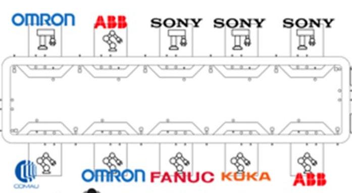 Robots Layout on FASTory Assembly Line.j