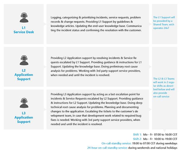 Customer_Support_blue-font.png