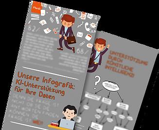 planb-ki-infografik-preview.png