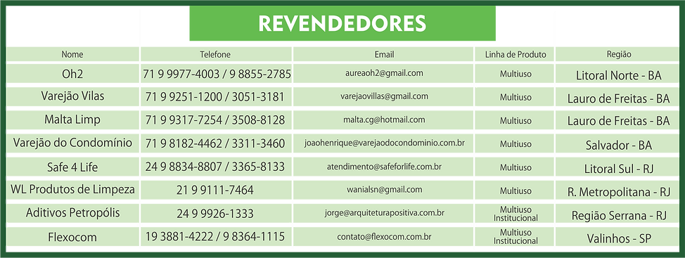 Revendedores.png