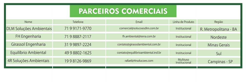 distribuidores site.png