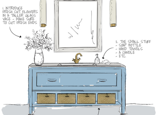 Bathroom Vanity Style Guide