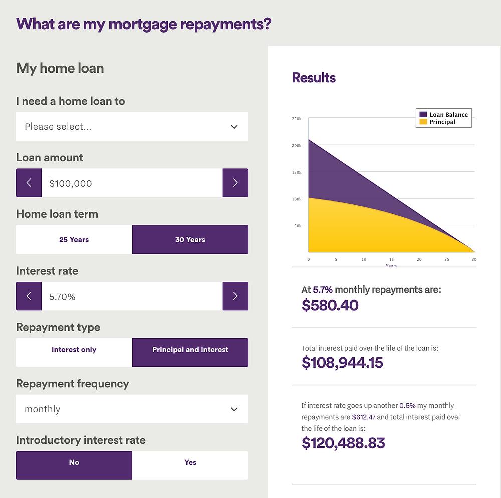 Screenshot example of a mortgage repayment calculator