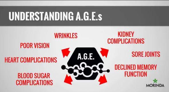 understand age.JPG
