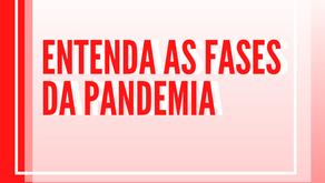 Entenda as fases da Pandemia