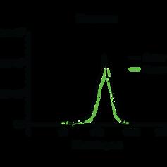 Exosomes fNTA