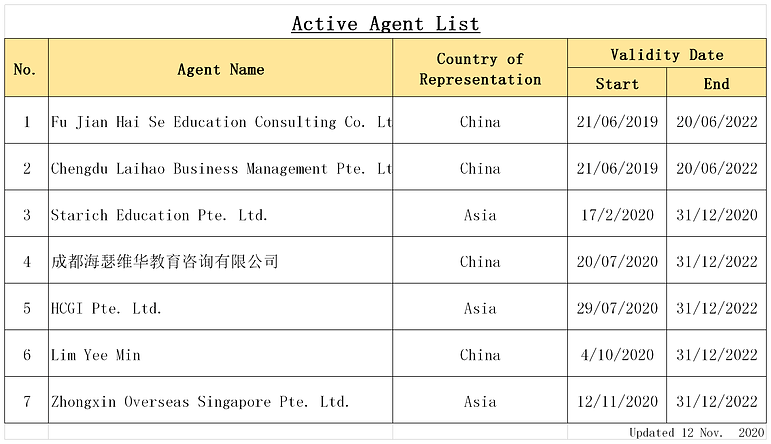 Agent List - 12 Nov. 2020.png
