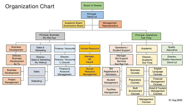 Org Chart 01082020 - Website 02_00.jpg
