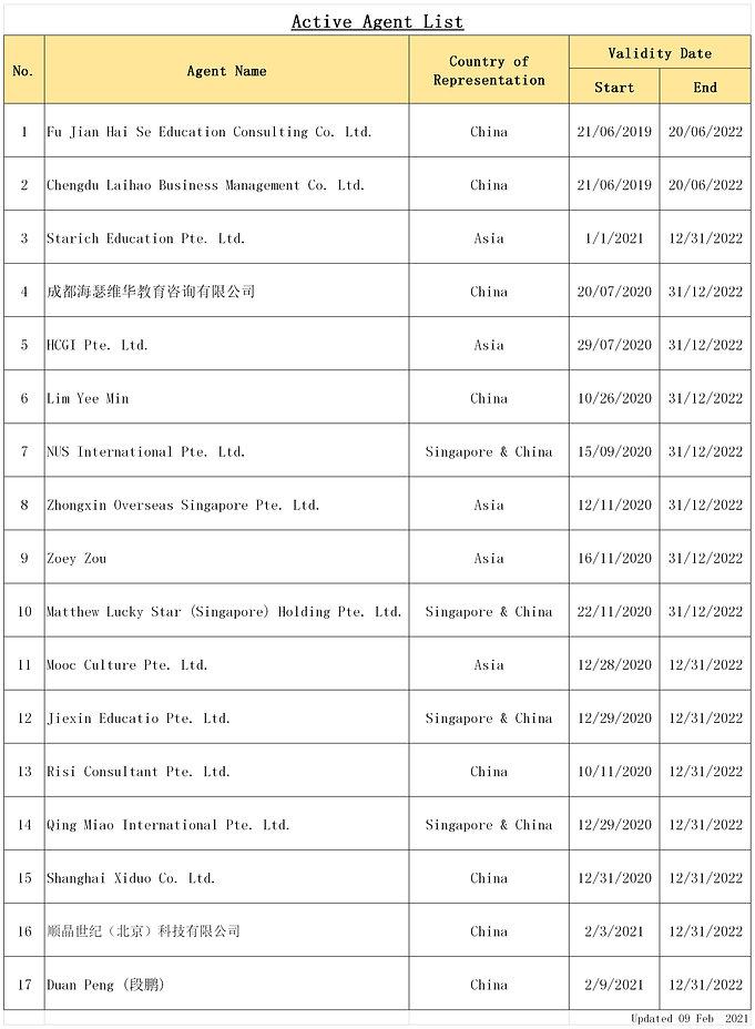 2. Agent List - 9 Feb 2021.jpg