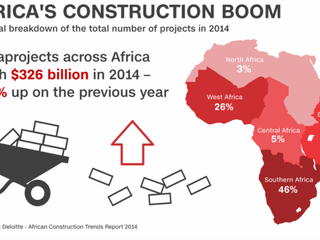 Africa's Megaprojects: 326 Billion Reasons Africa Is On The Move